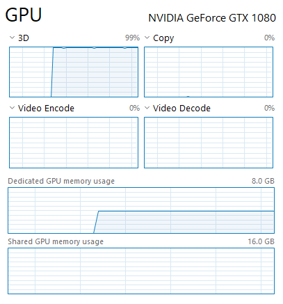 Gpu only using half of dedicated memory - Graphics Cards