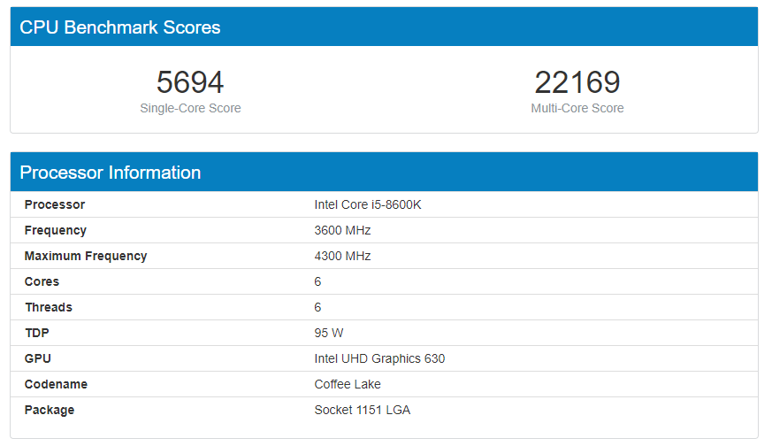 Ryzen 3600 spotted on UserBenchMark and GeekBench - Tech