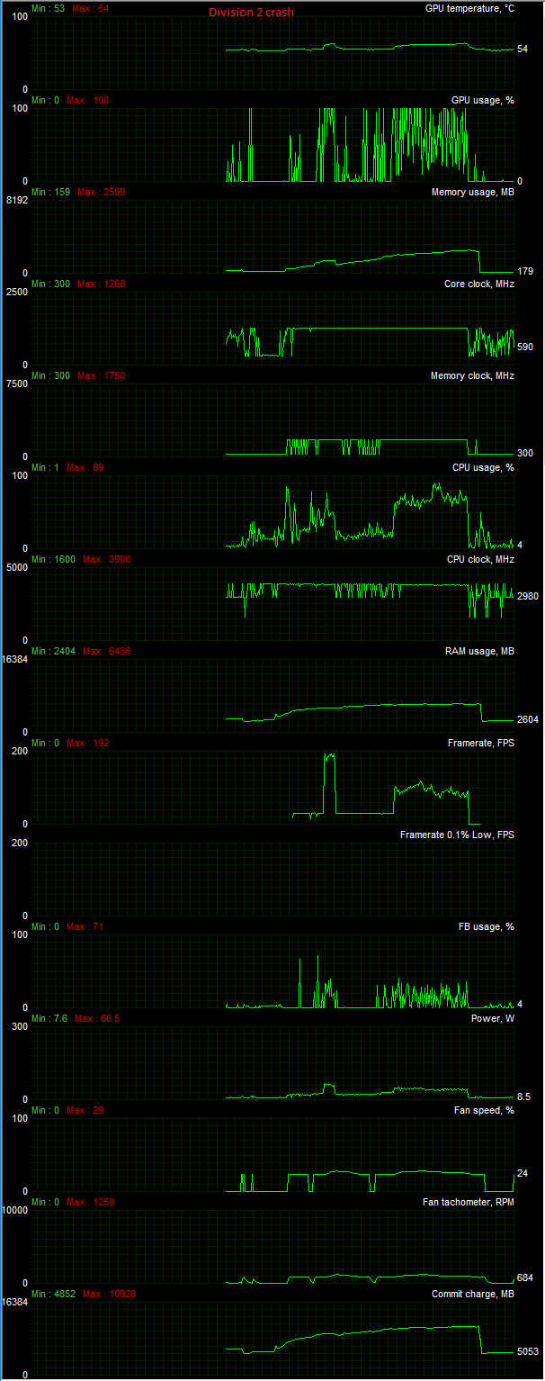Is my brand new GPU defective? - Graphics Cards - Linus Tech Tips