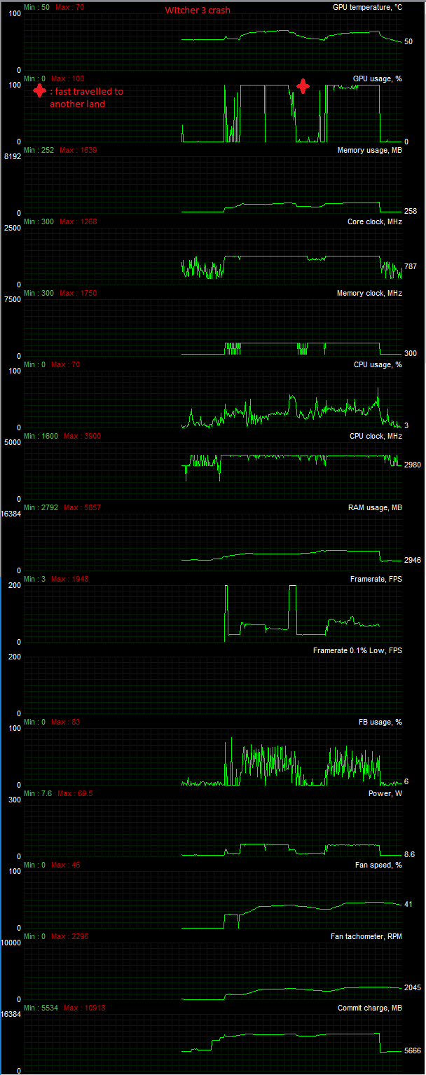 Is my brand new GPU defective? - Graphics Cards - Linus Tech
