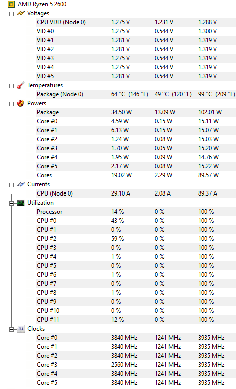 Ryzen 5 2600 stock cooler and no OC give high temperatures