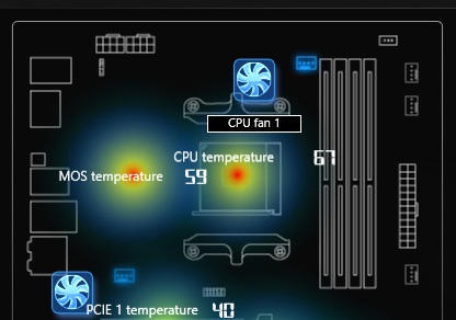 MSI X470 MOS temperature? - CPUs, Motherboards, and Memory